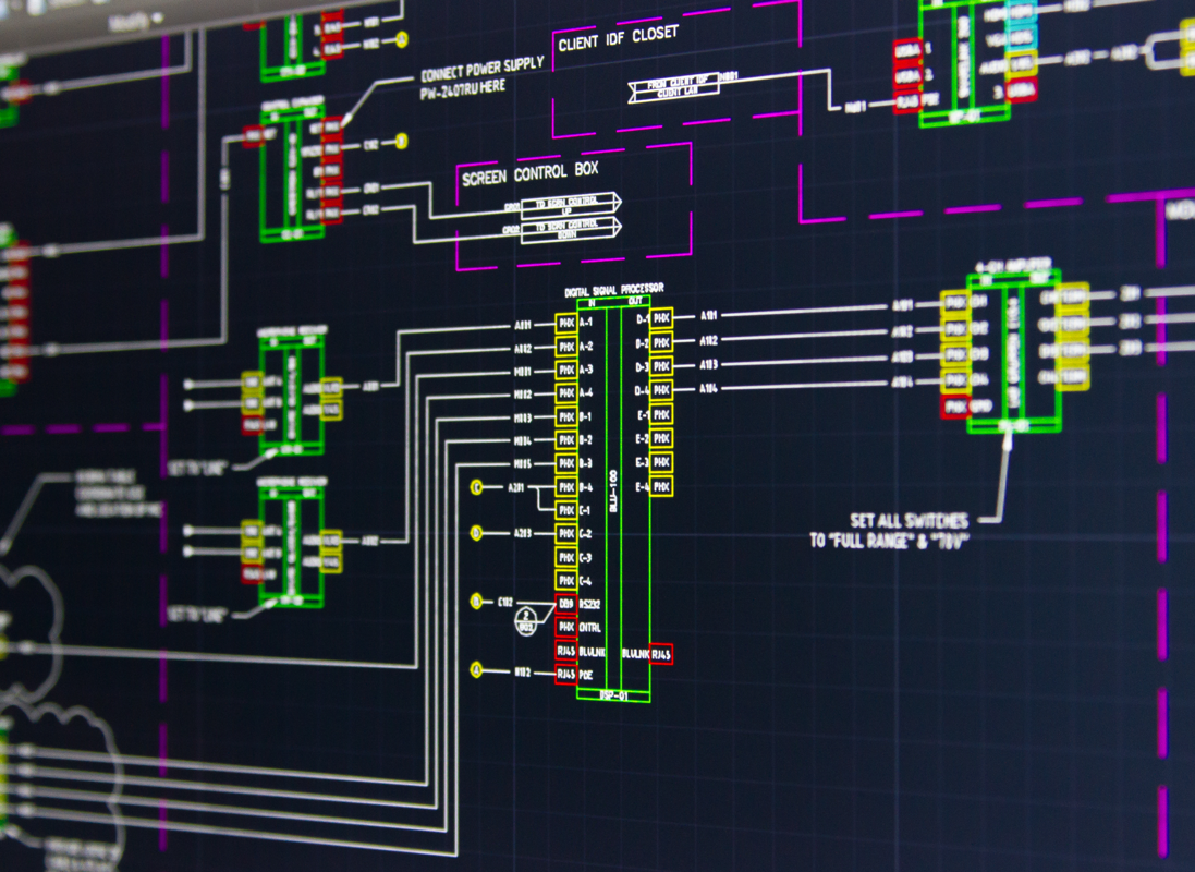 Rpm Audio Visual Services Atlanta Ga Expert Subcontactors For A V System Hook Up Diagram Your Complete Team